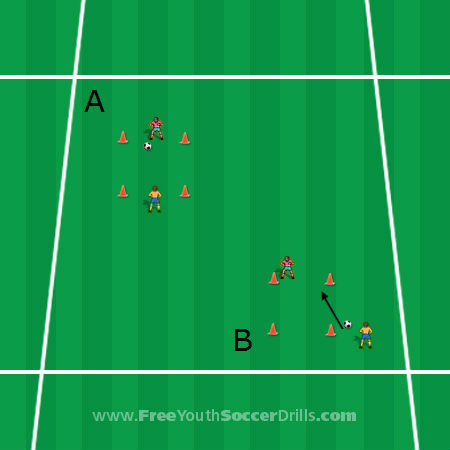 Brazil Soccer Style Drill To Improve First Touch U10 U12