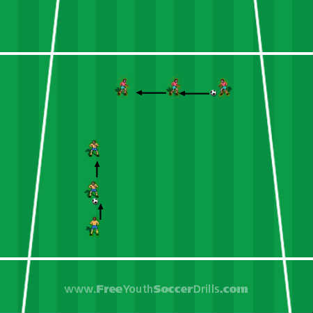 U7 Kids Soccer Drills This Ones Called Tunnel Ball