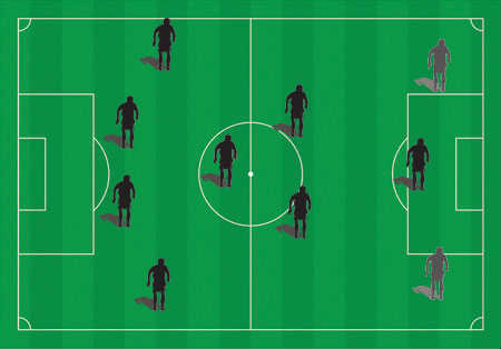 Soccer Information On Attacking Formations
