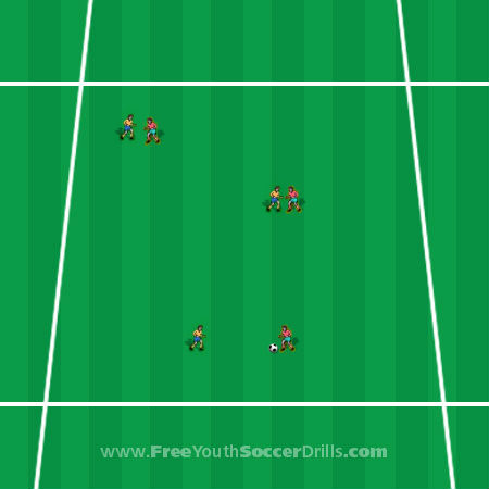 A players soccer position is important - this drill shows why!