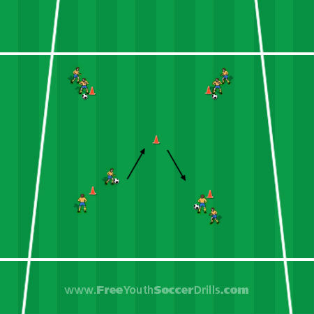 Coaching soccer drills that are fun for the U8 age group.